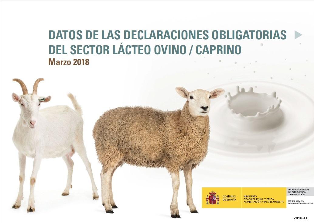 Cubierta de Datos de las Declaraciones Obligatorias del Sector Lácteo Ovino / Caprino