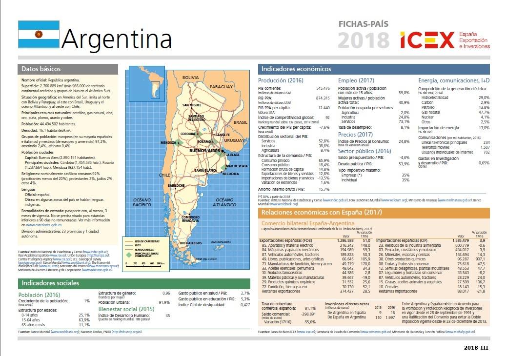 Cubierta de Argentina