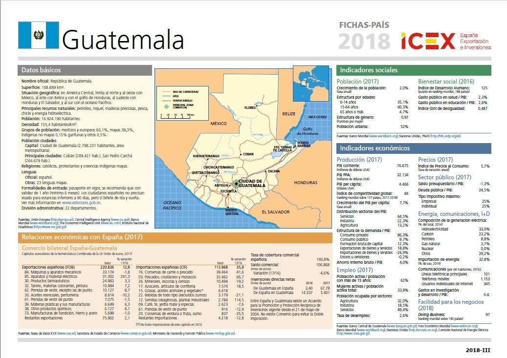 Cubierta de Guatemala