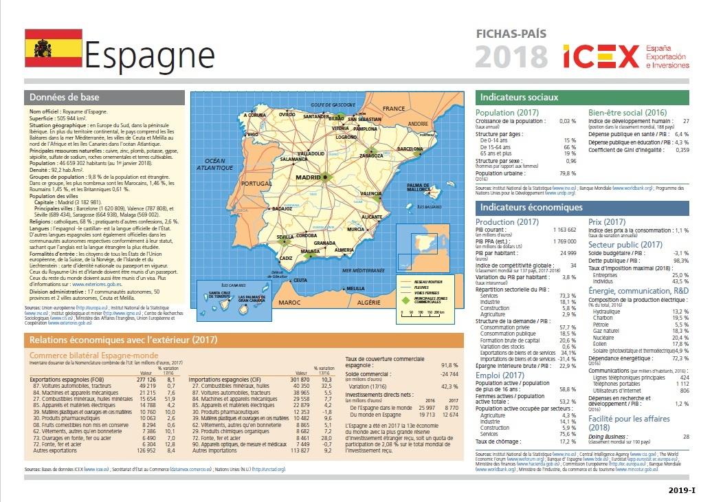 Cubierta de Espagne