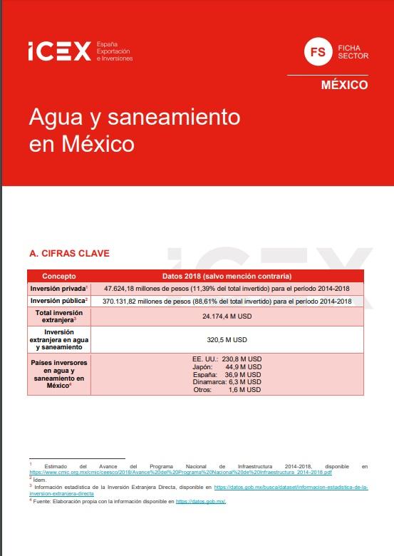 Cubierta de Agua y saneamiento en México 2019 (Fichas Sector)
