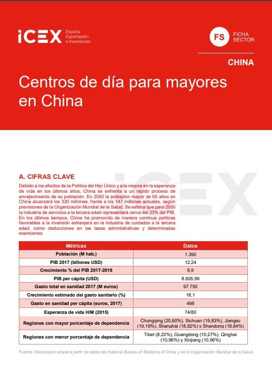 Cubierta de Centros de día para mayores en China 2019 (Fichas Sector)