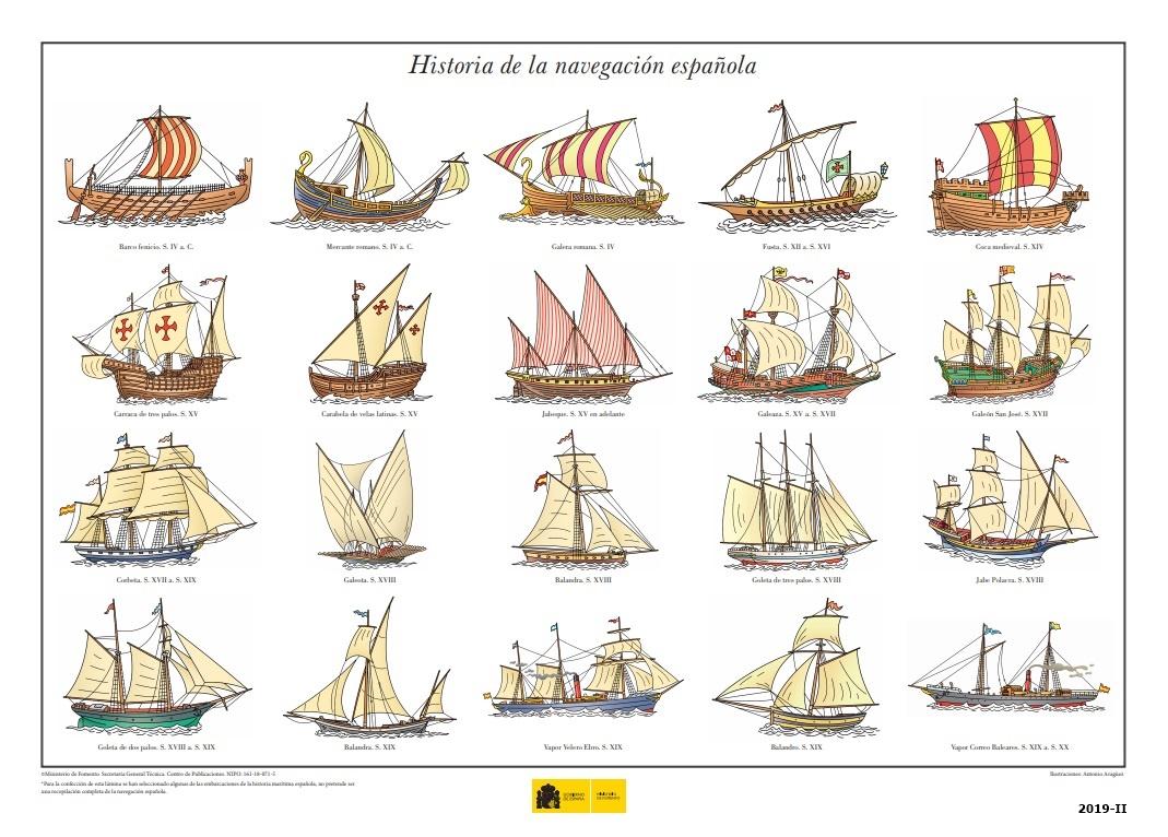 Cubierta de Historia de la navegación española (Láminas de transportes, infraestructura y vivienda)